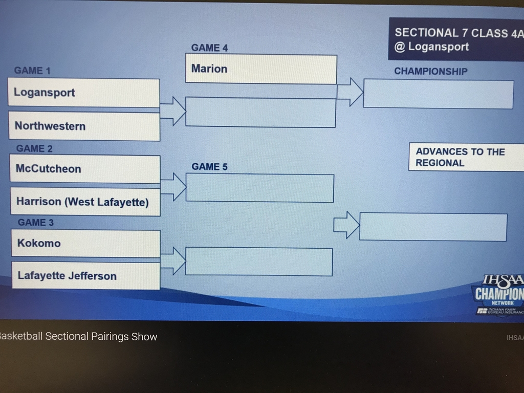 Sectional Draw