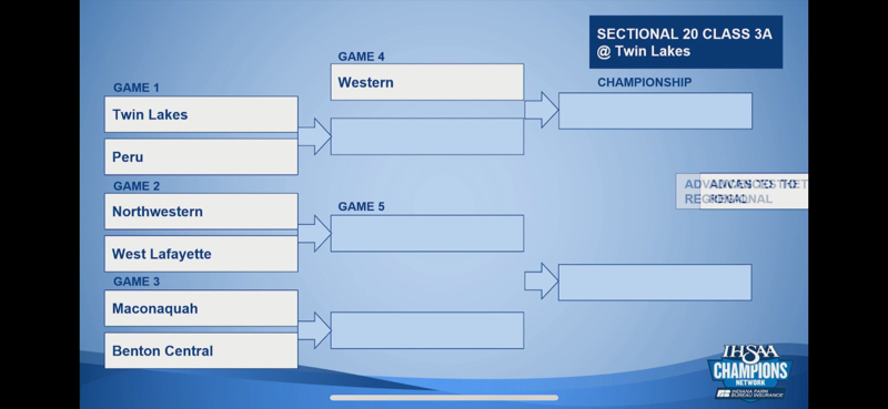 Sectional 20 Draw